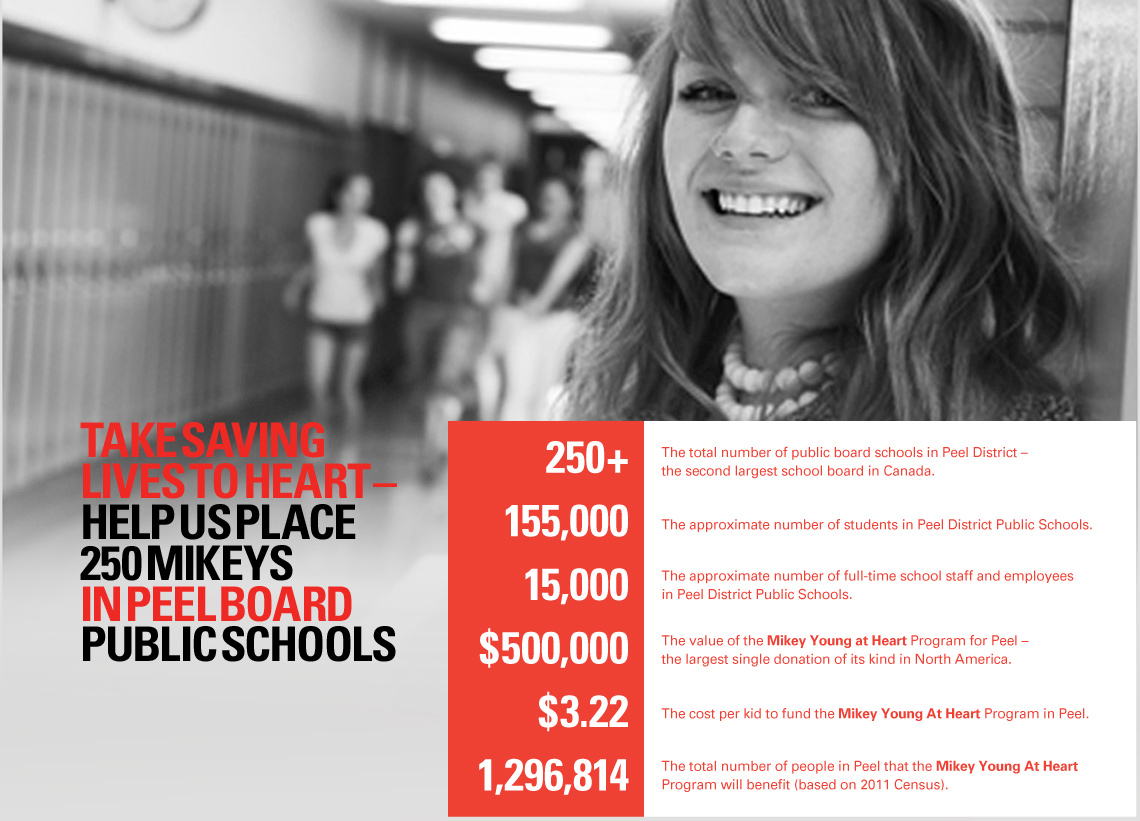 Take saving lives to heart- help us place 250 MIKEYs in Peel Board Public Schools