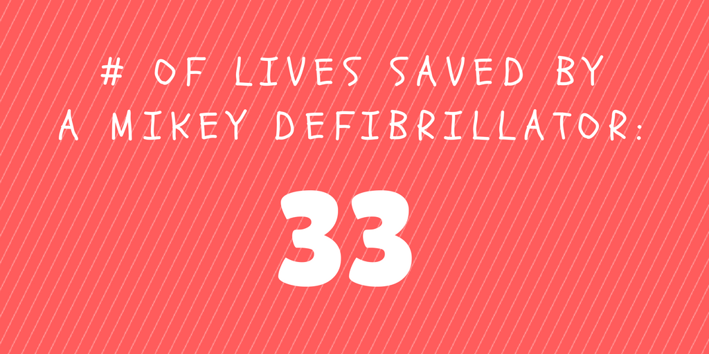 33-lives-saved