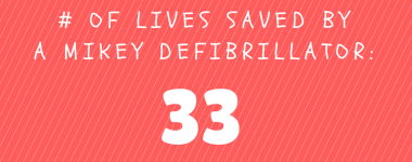 33rd Life Saved Through Mikey On The GO Program